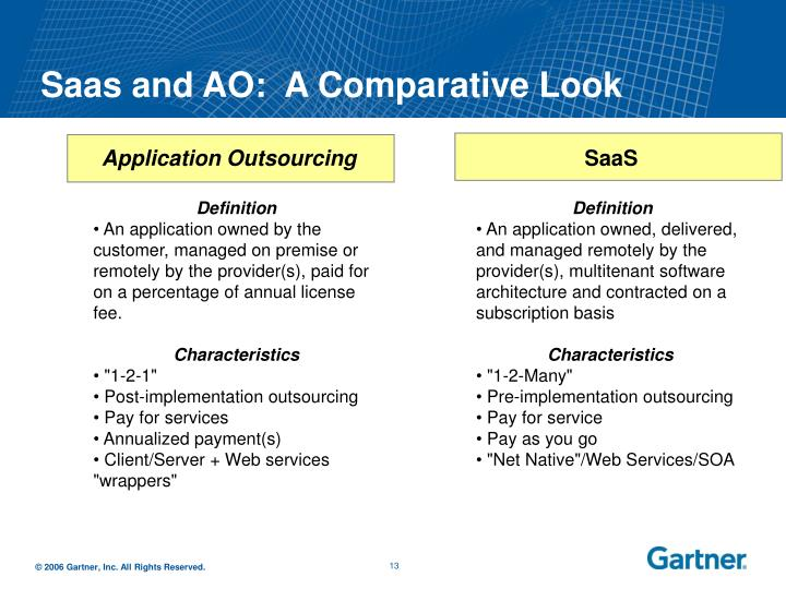 Saas and AO:  A Comparative Look
