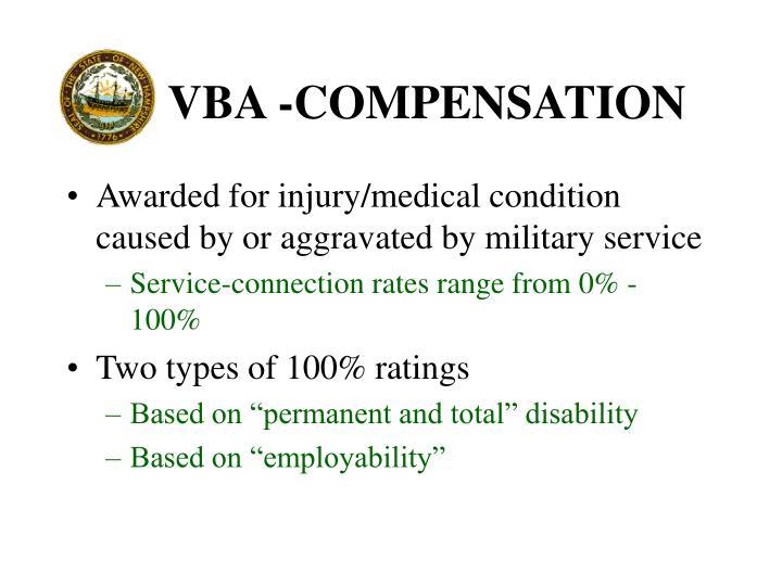 VBA -COMPENSATION