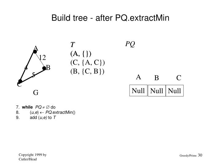 Build tree - after PQ.extractMin