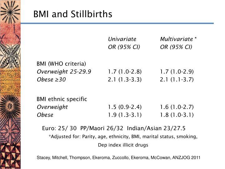 BMI and Stillbirths