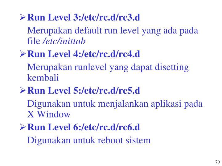 Run Level 3:/etc/rc.d/rc3.d