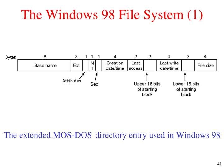 The Windows 98 File System (1)