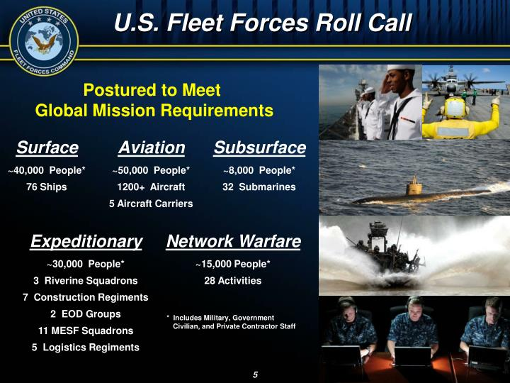 U.S. Fleet Forces Roll Call