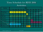 time schedule for rdd 2006 activities
