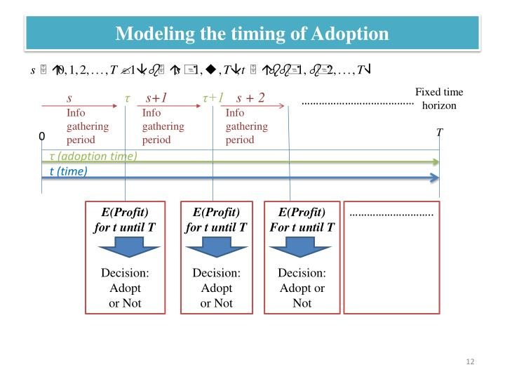 Modeling the timing of Adoption