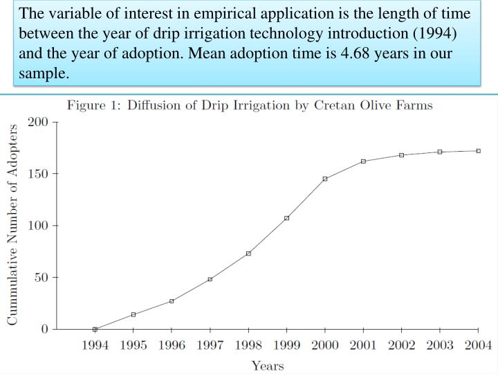The variable of interest in empirical application is the length of time between the year of drip irrigation technology introduction (1994) and the year of adoption. Mean adoption time is 4.68 years in our sample.