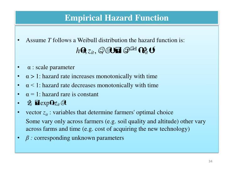 Empirical Hazard Function