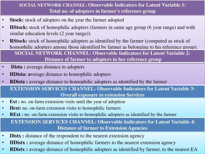 SOCIAL NETWORK CHANNEL: