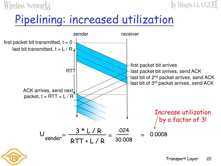 Pipelining: increased utilization