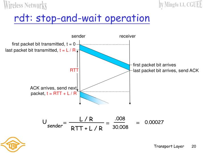 rdt: stop-and-wait operation