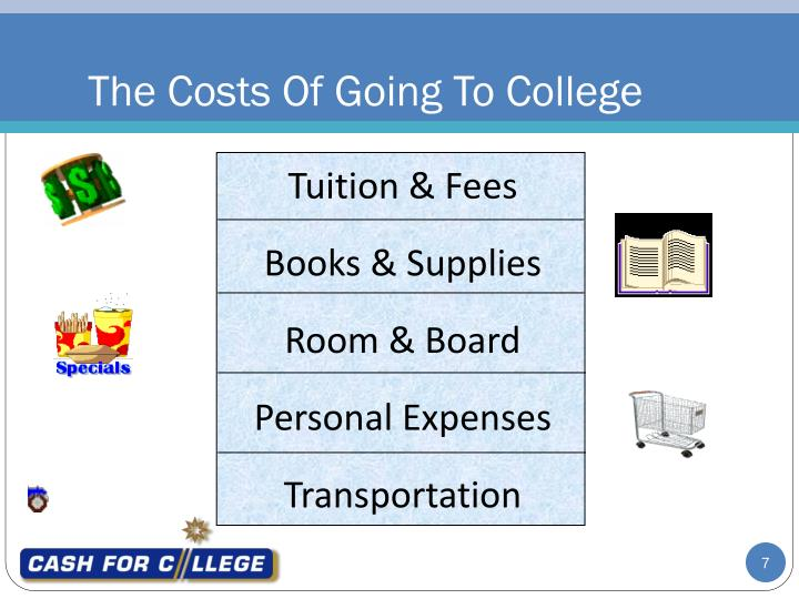 The Costs Of Going To College