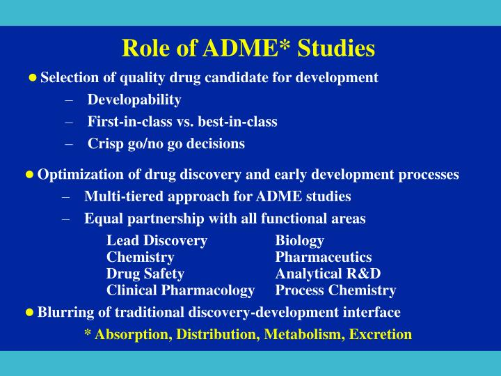 Role of ADME* Studies