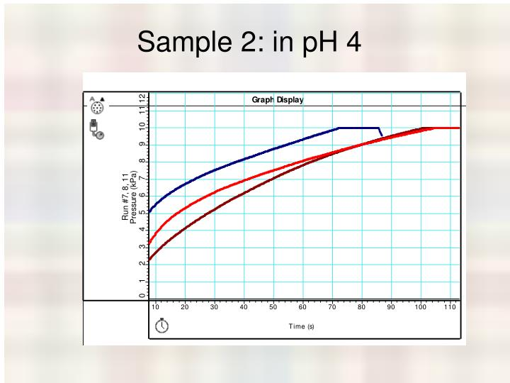 Sample 2: in pH 4
