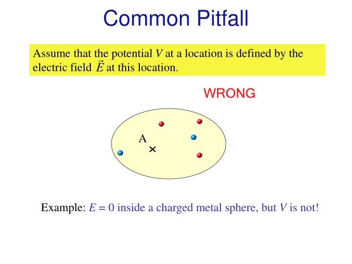 Common Pitfall