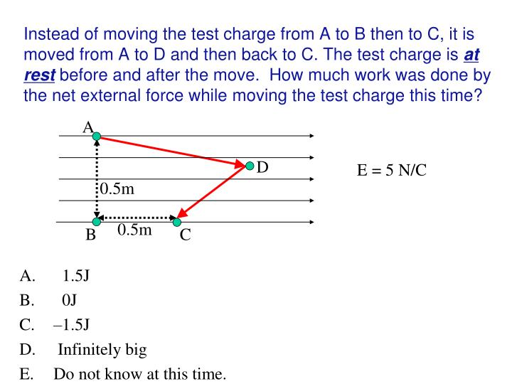 Instead of moving the test charge from A to B then to C, it is moved from A to D and then back to C. The test charge is