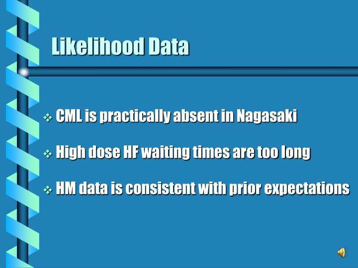 Likelihood Data