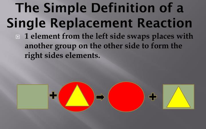 The Simple Definition of a Single Replacement Reaction