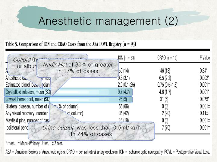 Anesthetic management (2)