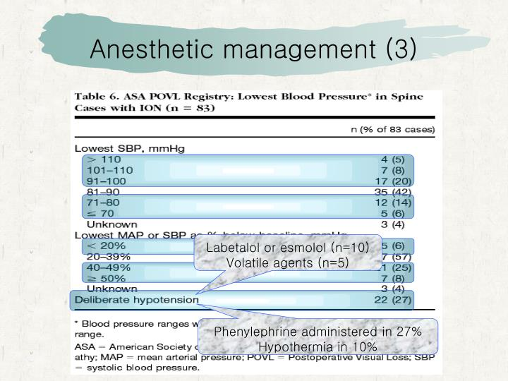 Anesthetic management (3)
