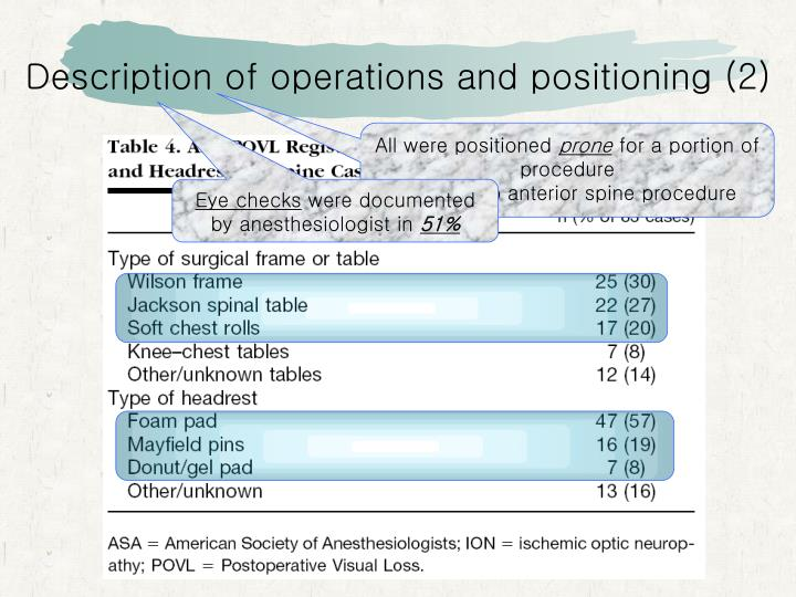 Description of operations and positioning (2)