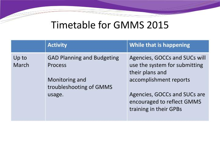 Timetable for GMMS 2015