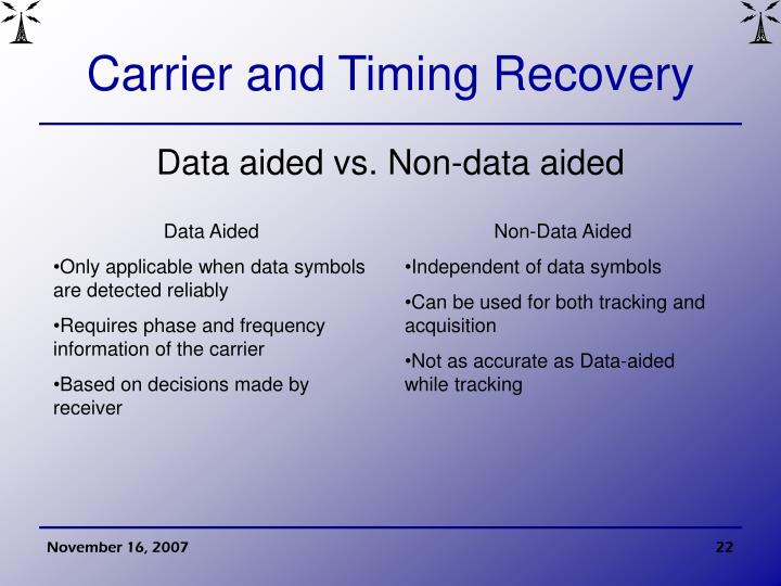 Carrier and Timing Recovery