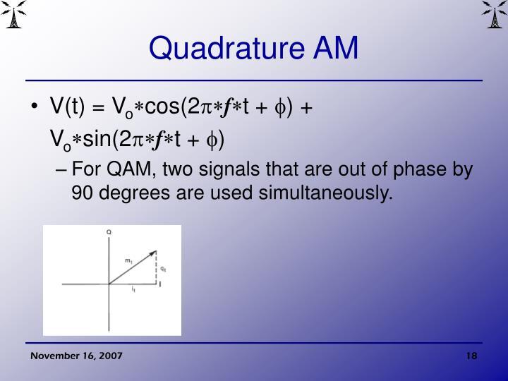 Quadrature AM