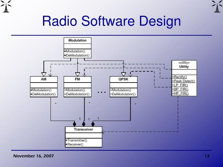 Radio Software Design