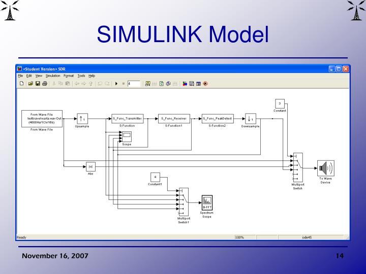 SIMULINK Model