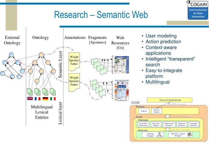 Research – Semantic Web