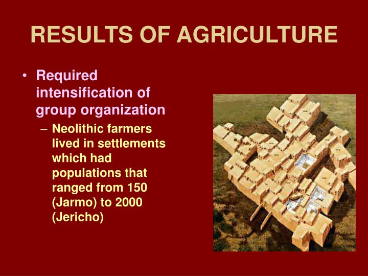 Results of agriculture