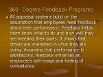 360 degree feedback programs