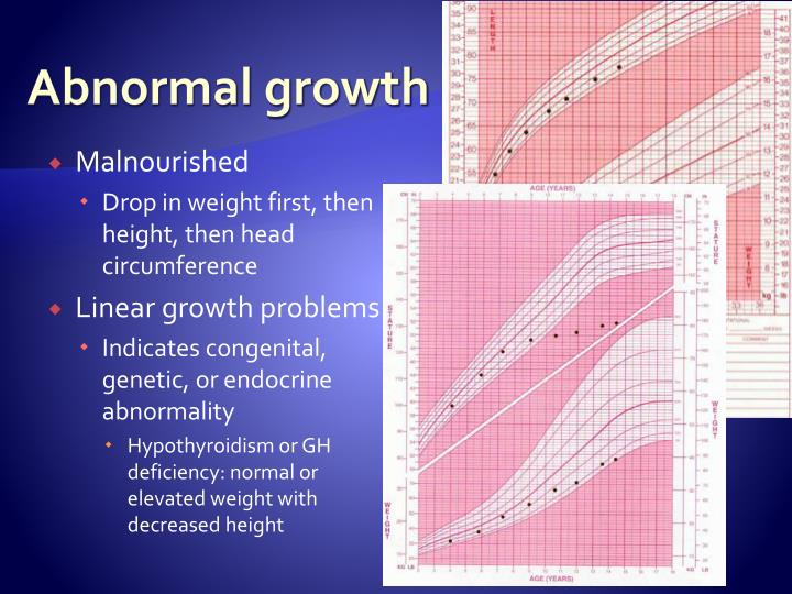 Abnormal growth