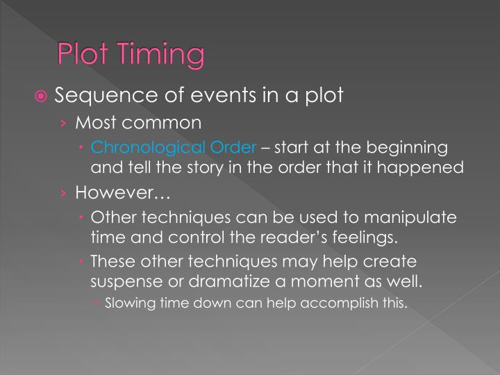 Plot Timing