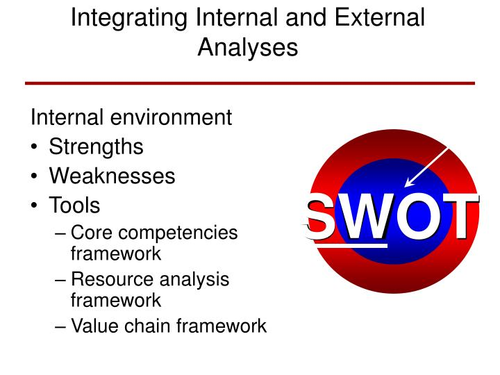 googles external and internal analysis Competitors analysis overview and current situation internal analysis external analysis google's strategy problems and recommendation implementation.