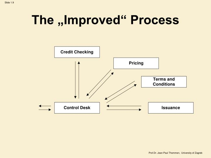 "The ""Improved"" Process"