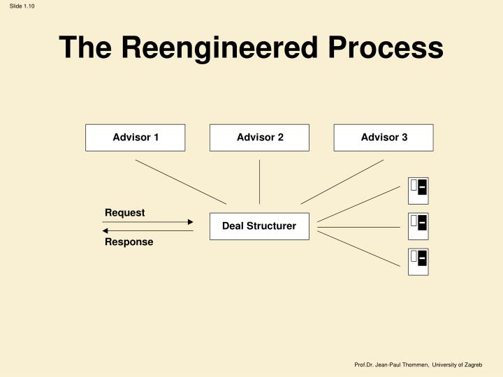 The Reengineered Process