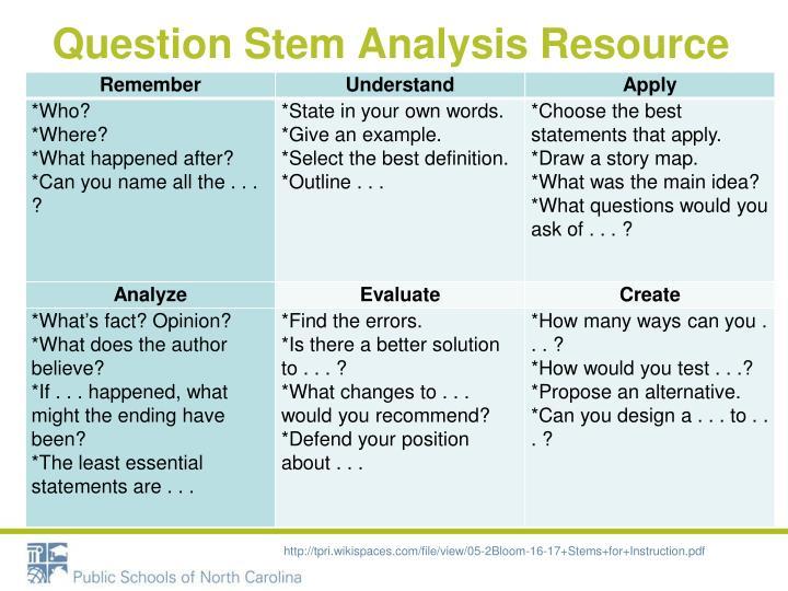 Question Stem Analysis Resource