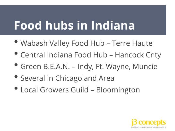 Food hubs in Indiana