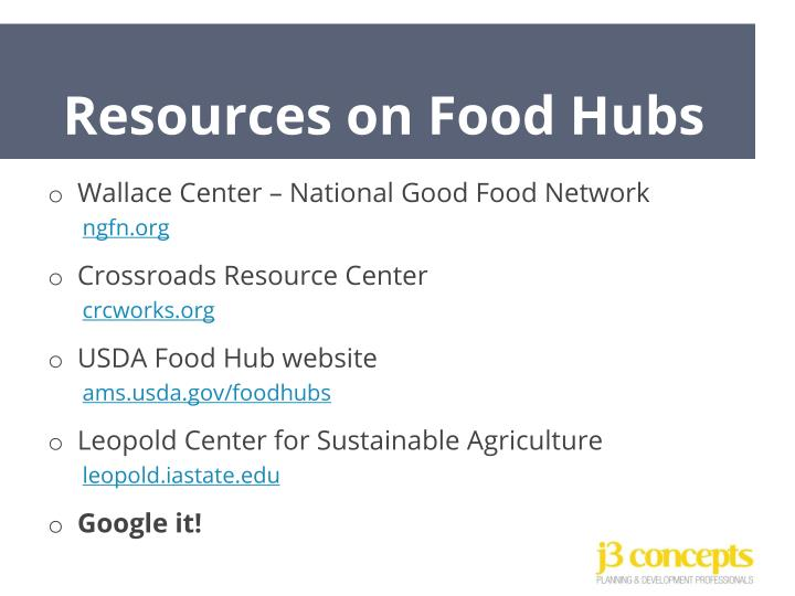 Resources on Food Hubs