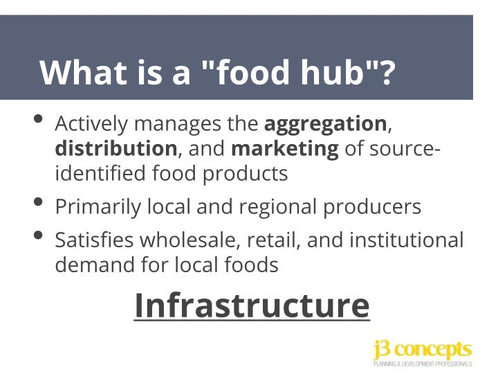 What is a food hub