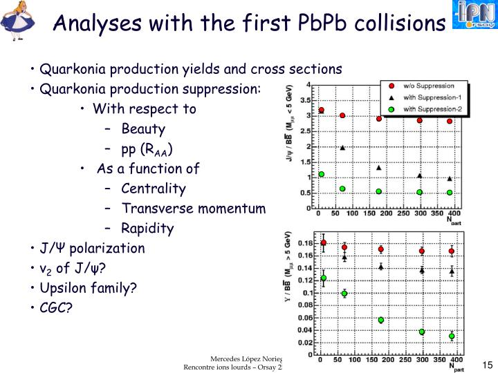 Analyses with the first PbPb collisions
