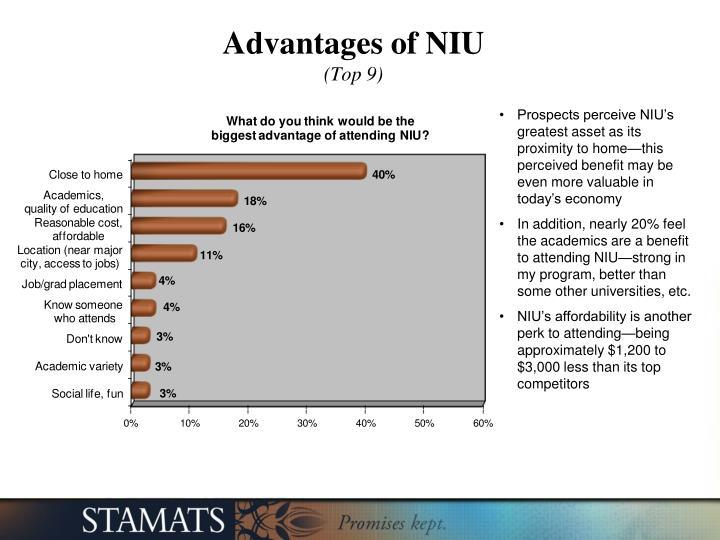 Advantages of NIU
