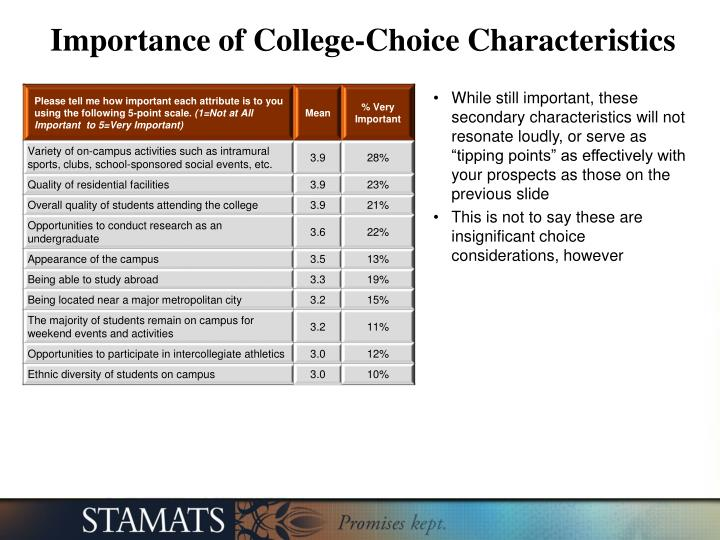 Importance of College-Choice Characteristics