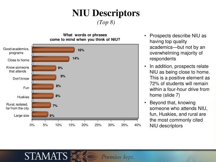 NIU Descriptors