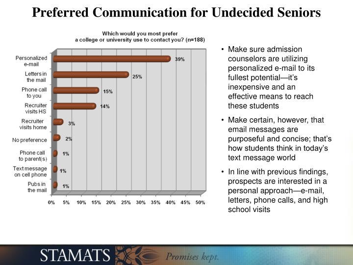 Preferred Communication for Undecided Seniors