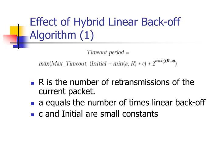 Effect of Hybrid Linear Back-off   Algorithm (1)
