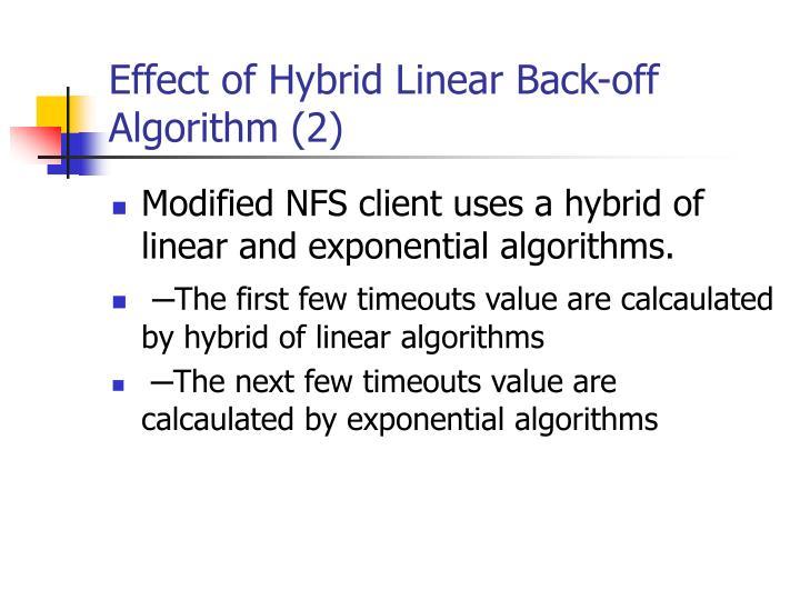 Effect of Hybrid Linear Back-off   Algorithm (2)