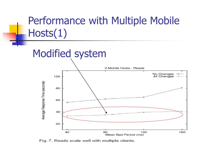 Performance with Multiple Mobile Hosts(1)