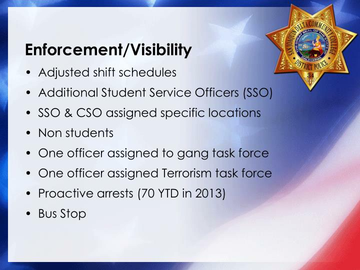 Enforcement/Visibility